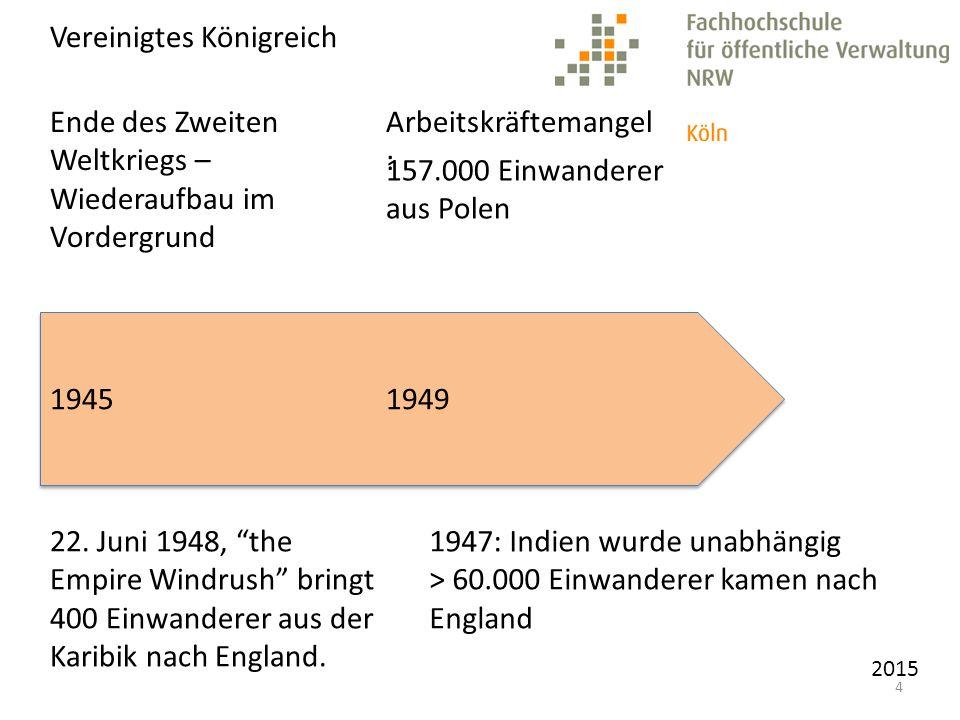 2009 Bevölkerungszahlen 2008 Bevölkerung61.412.000 Personen mit Migrationshintergrund8.000.000 Ausländer .