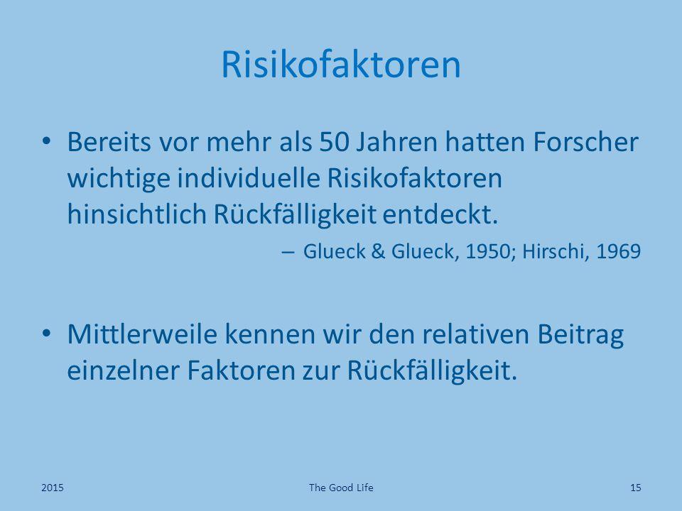 Risikofaktoren Bereits vor mehr als 50 Jahren hatten Forscher wichtige individuelle Risikofaktoren hinsichtlich Rückfälligkeit entdeckt. – Glueck & Gl