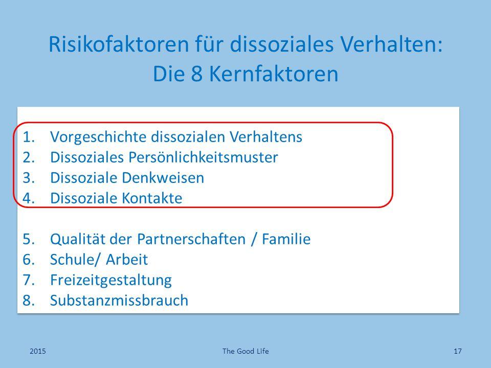 Risikofaktoren für dissoziales Verhalten: Die 8 Kernfaktoren 1.Vorgeschichte dissozialen Verhaltens 2.Dissoziales Persönlichkeitsmuster 3.Dissoziale Denkweisen 4.Dissoziale Kontakte 5.Qualität der Partnerschaften / Familie 6.Schule/ Arbeit 7.Freizeitgestaltung 8.Substanzmissbrauch 1.Vorgeschichte dissozialen Verhaltens 2.Dissoziales Persönlichkeitsmuster 3.Dissoziale Denkweisen 4.Dissoziale Kontakte 5.Qualität der Partnerschaften / Familie 6.Schule/ Arbeit 7.Freizeitgestaltung 8.Substanzmissbrauch 2015The Good Life17