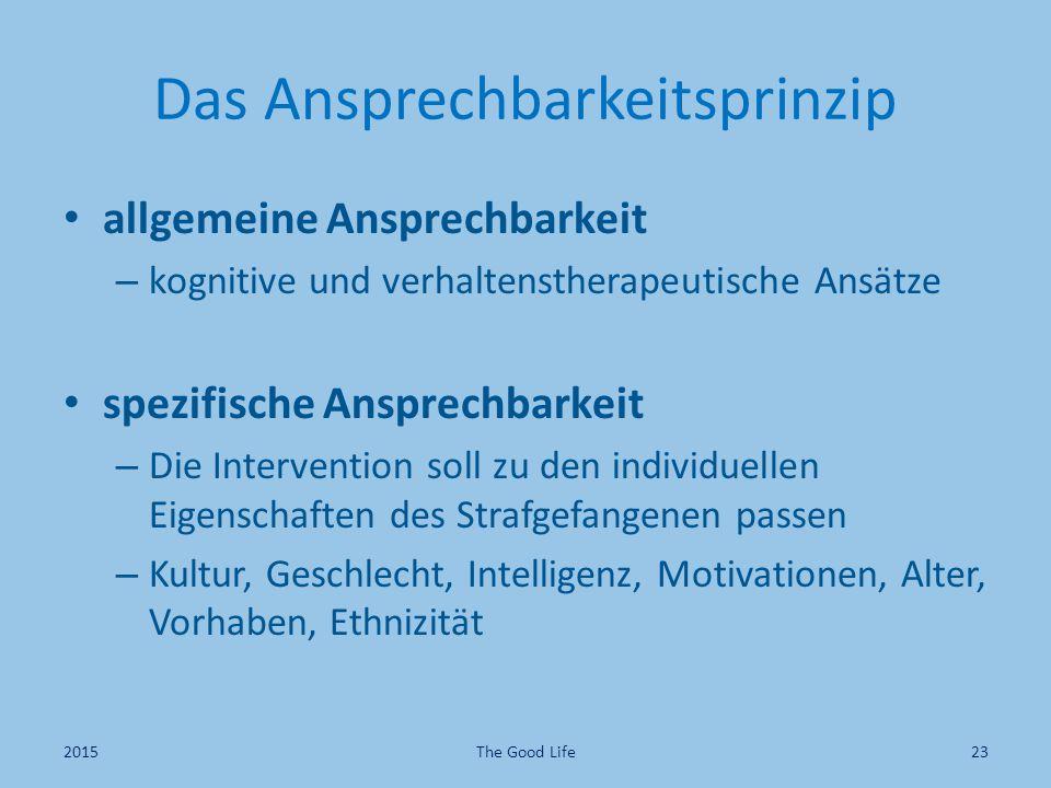 Das Ansprechbarkeitsprinzip allgemeine Ansprechbarkeit – kognitive und verhaltenstherapeutische Ansätze spezifische Ansprechbarkeit – Die Intervention