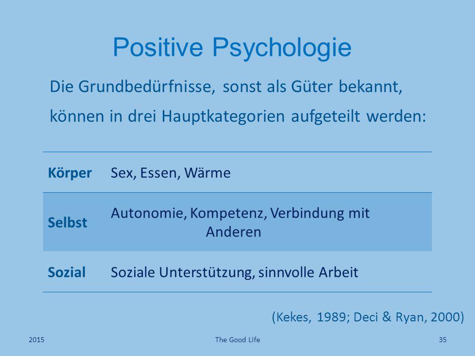 Positive Psychologie Die Grundbedürfnisse, sonst als Güter bekannt, können in drei Hauptkategorien aufgeteilt werden: (Kekes, 1989; Deci & Ryan, 2000) KörperSex, Essen, Wärme Selbst Autonomie, Kompetenz, Verbindung mit Anderen SozialSoziale Unterstützung, sinnvolle Arbeit The Good Life352015