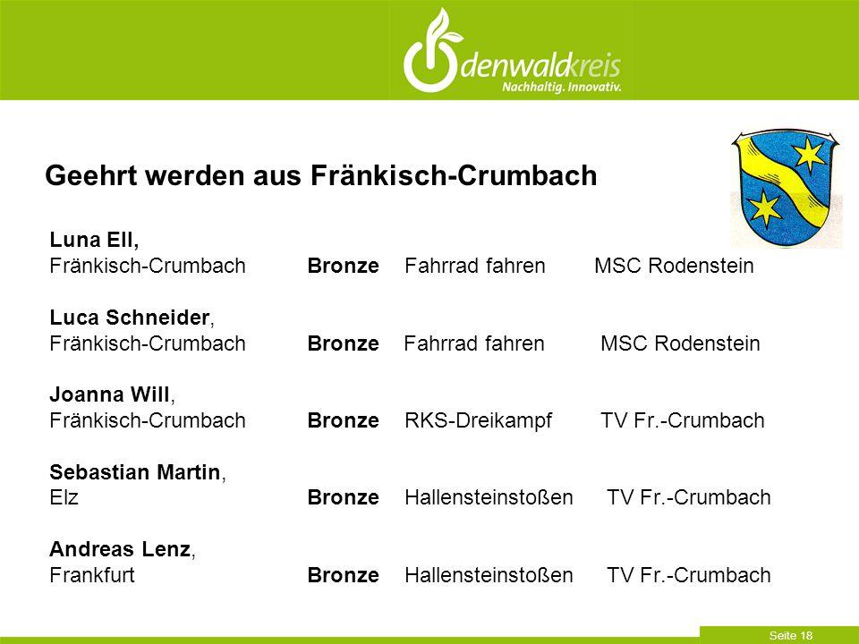 Seite 18 Luna Ell, Fränkisch-CrumbachBronze Fahrrad fahren MSC Rodenstein Luca Schneider, Fränkisch-Crumbach Bronze Fahrrad fahren MSC Rodenstein Joan