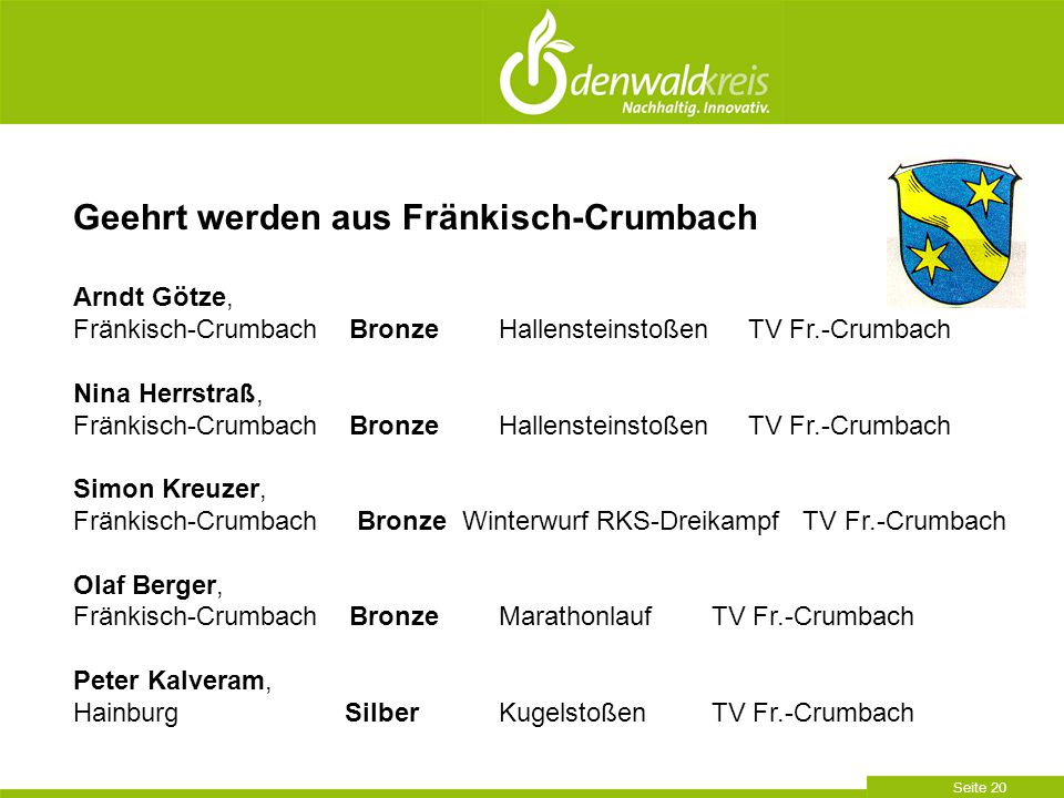 Seite 20 Geehrt werden aus Fränkisch-Crumbach Arndt Götze, Fränkisch-Crumbach BronzeHallensteinstoßen TV Fr.-Crumbach Nina Herrstraß, Fränkisch-Crumba