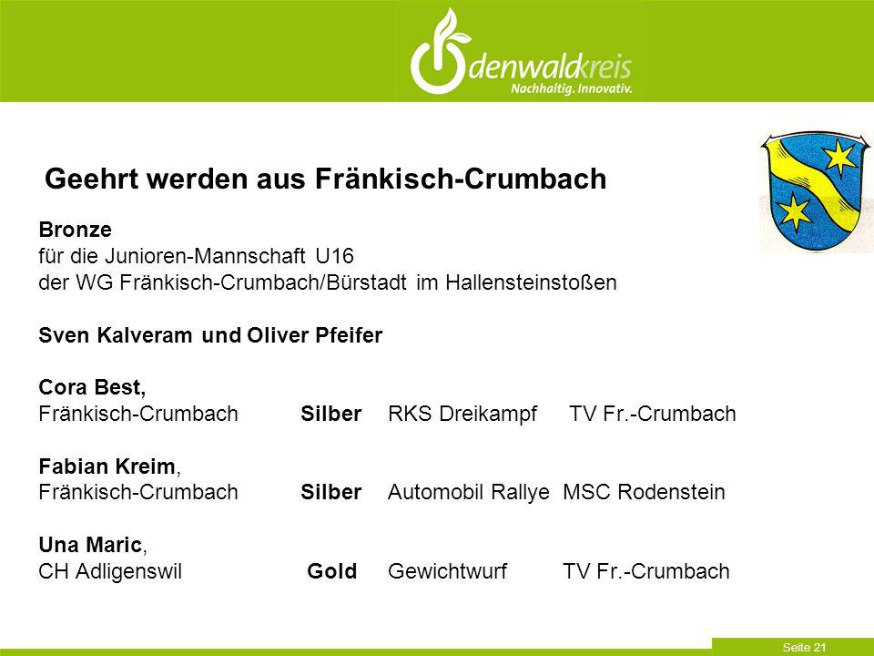 Seite 21 Bronze für die Junioren-Mannschaft U16 der WG Fränkisch-Crumbach/Bürstadt im Hallensteinstoßen Sven Kalveram und Oliver Pfeifer Cora Best, Fr