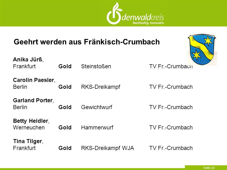 Seite 22 Anika Jürß, FrankfurtGoldSteinstoßen TV Fr.-Crumbach Carolin Paesler, BerlinGoldRKS-Dreikampf TV Fr.-Crumbach Garland Porter, BerlinGoldGewic