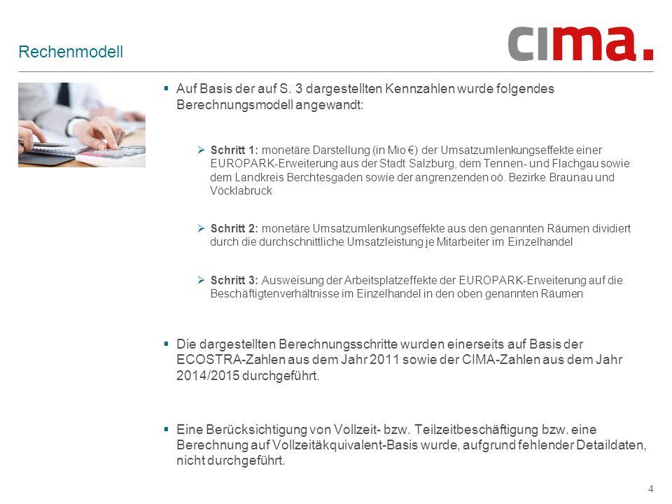 5 Berechnungsmodell auf Basis der ECOSTRA-Kennzahlen  Auf Basis der ECOSTRA-Studie bzw.