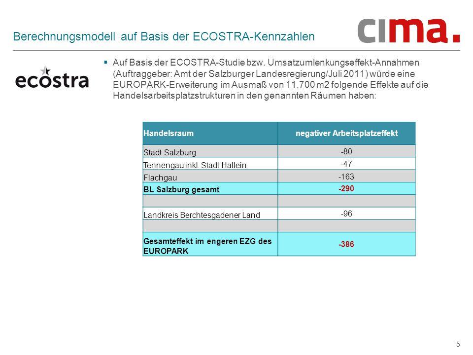 6 Berechnungsmodell auf Basis der CIMA-Kennzahlen  Auf Basis der CIMA-Studie bzw.