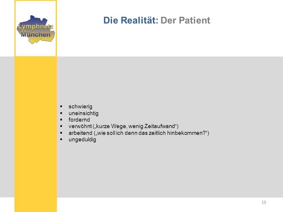  motiviert  fordernd  kompetitiv  arbeitend  ungeduldig  schreibfaul  geldgierig www.kurtze.de Die Realität: Der Therapeut www.kurtze.de Dr.