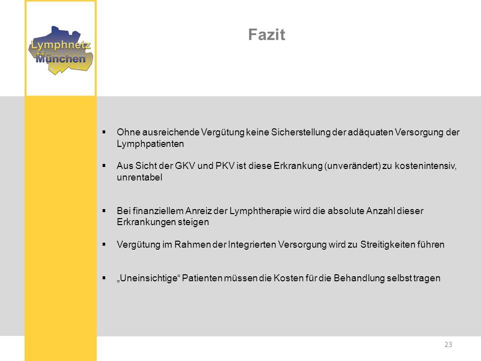 Patient in stationärer Versorgung www.kurtze.de 24