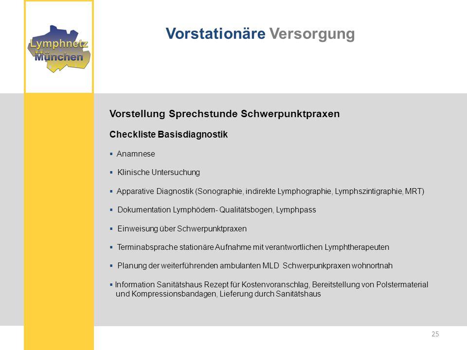 www.kurtze.de Patient in stationärer Versorgung www.kurtze.de 26