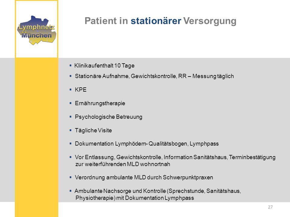 www.kurtze.de Patient in stationärer Versorgung www.kurtze.de 28