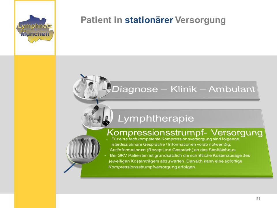 www.kurtze.de Vielen DANK für Ihre Aufmerksamkeit 32