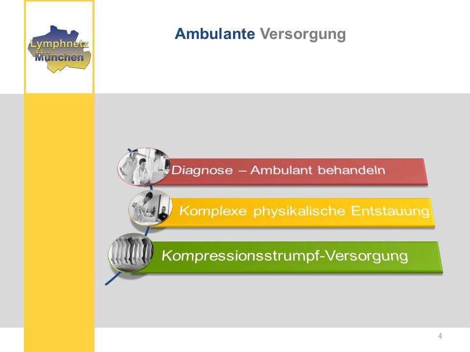 Ambulante Versorgung 5