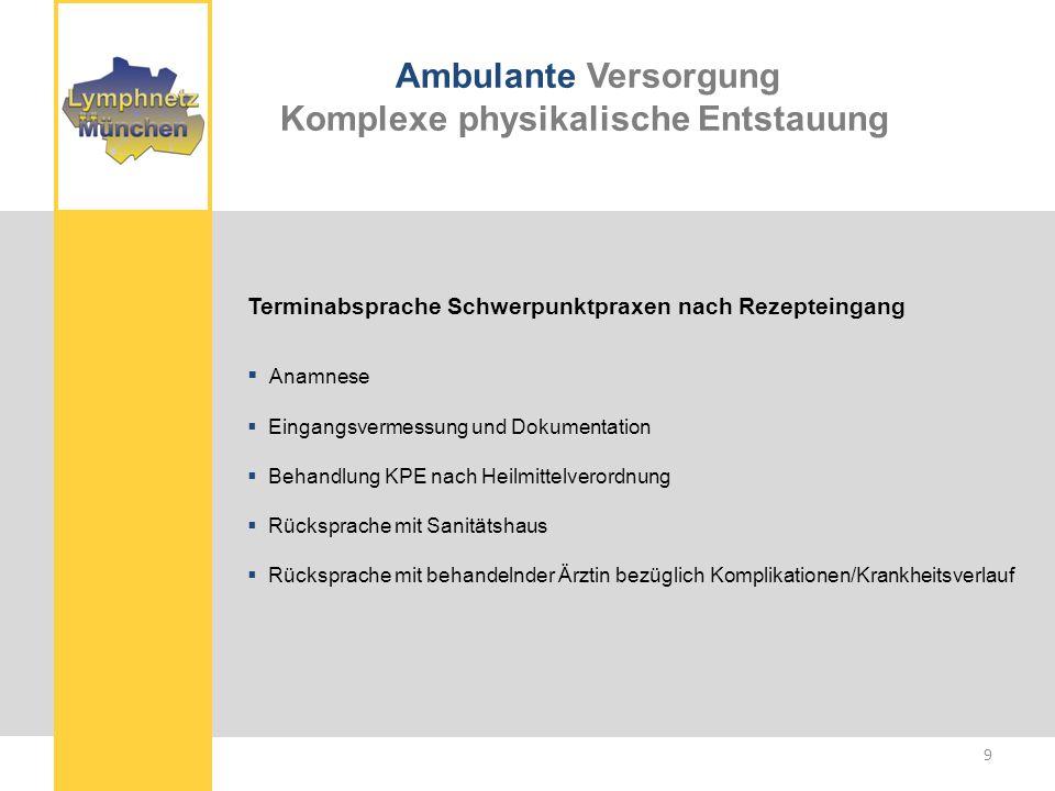 www.kurtze.de Ambulante Versorgung 10