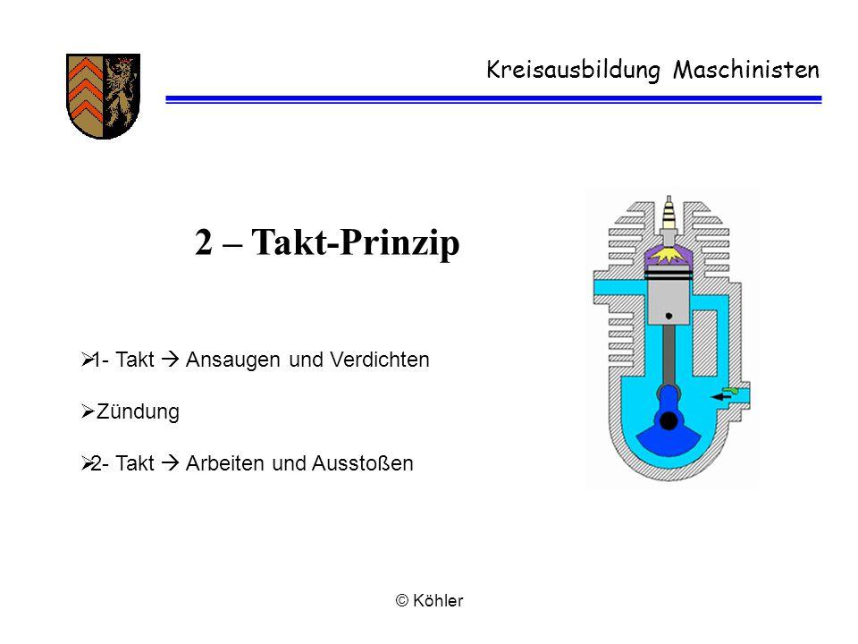 © Köhler Kreisausbildung Maschinisten 2 – Takt-Prinzip  1- Takt  Ansaugen und Verdichten  Zündung  2- Takt  Arbeiten und Ausstoßen