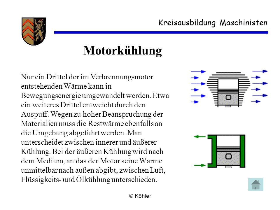 © Köhler Kreisausbildung Maschinisten Motorkühlung Nur ein Drittel der im Verbrennungsmotor entstehenden Wärme kann in Bewegungsenergie umgewandelt we