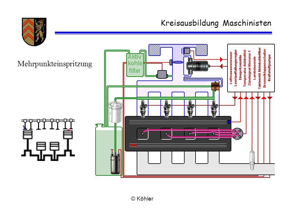 © Köhler Kreisausbildung Maschinisten Mehrpunkteinspritzung