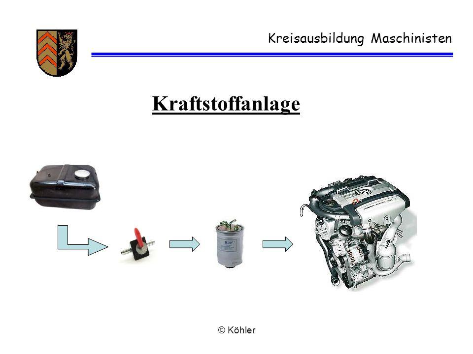 © Köhler Kreisausbildung Maschinisten Kraftstoffanlage