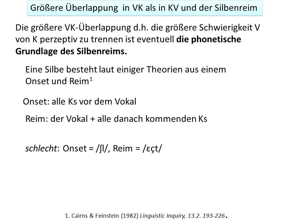 Größere Überlappung in VK als in KV und der Silbenreim Die größere VK-Überlappung d.h. die größere Schwierigkeit V von K perzeptiv zu trennen ist even
