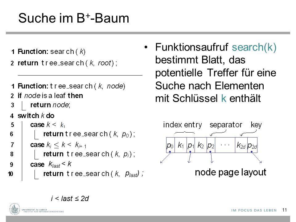 Suche im B + -Baum Funktionsaufruf search(k) bestimmt Blatt, das potentielle Treffer für eine Suche nach Elementen mit Schlüssel k enthält 11 k last <