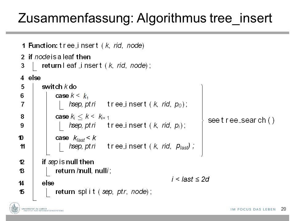 Zusammenfassung: Algorithmus tree_insert 20 k last < k i < last ≤ 2d p last ) ;