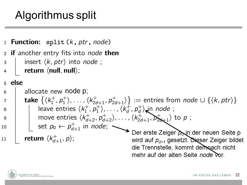 Algorithmus split 22 Der erste Zeiger p 0 in der neuen Seite p wird auf p d+1 gesetzt. Dieser Zeiger bildet die Trennstelle, kommt demnach nicht mehr