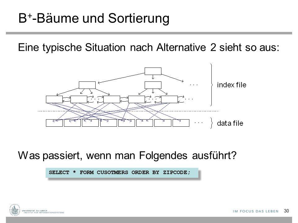 B + -Bäume und Sortierung Eine typische Situation nach Alternative 2 sieht so aus: Was passiert, wenn man Folgendes ausführt? 30 SELECT * FORM CUSOTME