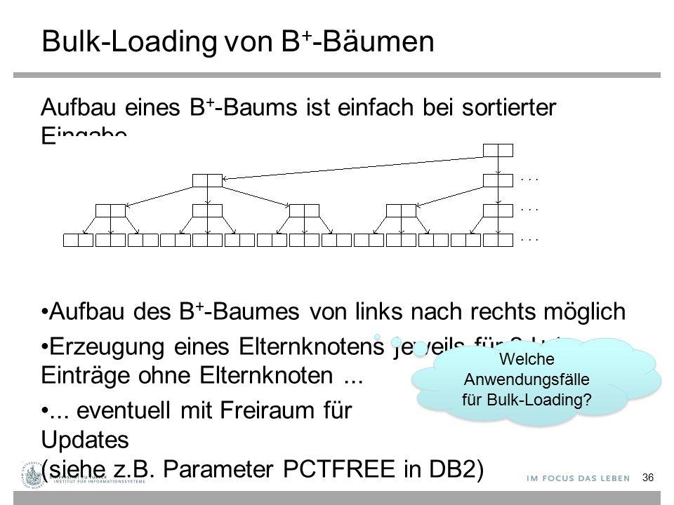 Bulk-Loading von B + -Bäumen Aufbau eines B + -Baums ist einfach bei sortierter Eingabe Aufbau des B + -Baumes von links nach rechts möglich Erzeugung eines Elternknotens jeweils für 2d+1 Einträge ohne Elternknoten......