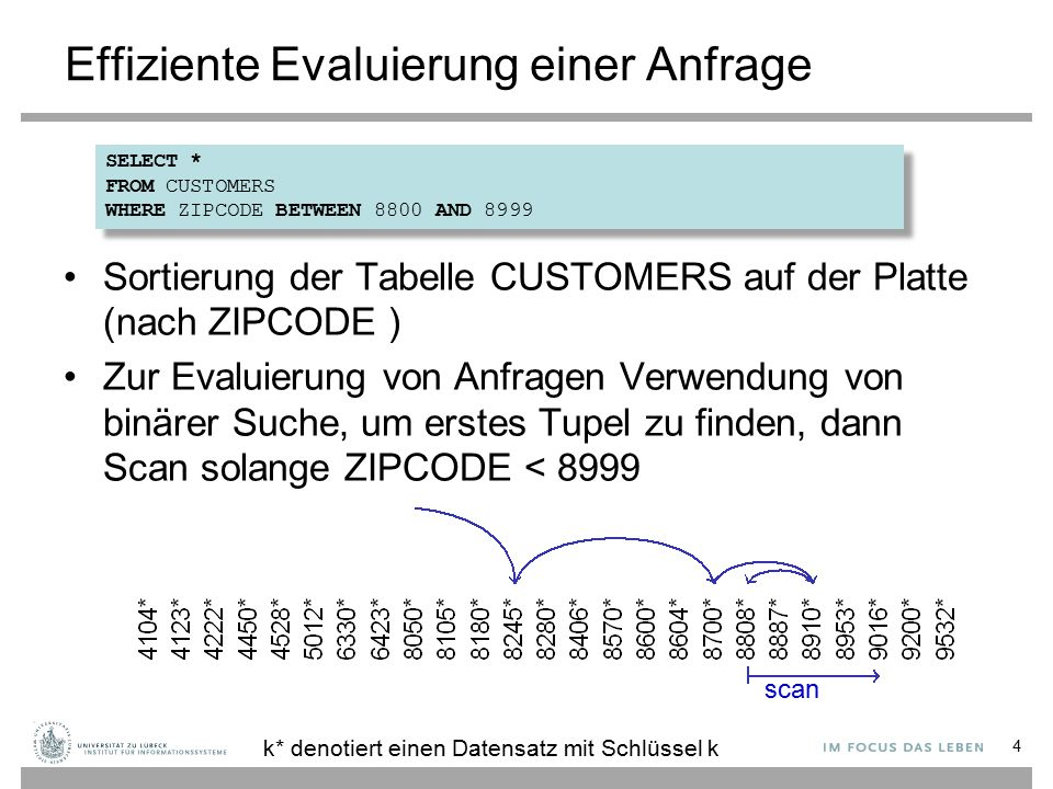 scan Effiziente Evaluierung einer Anfrage Sortierung der Tabelle CUSTOMERS auf der Platte (nach ZIPCODE ) Zur Evaluierung von Anfragen Verwendung von