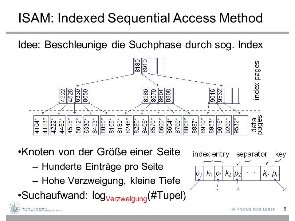ISAM: Indexed Sequential Access Method Idee: Beschleunige die Suchphase durch sog. Index Knoten von der Größe einer Seite –Hunderte Einträge pro Seite