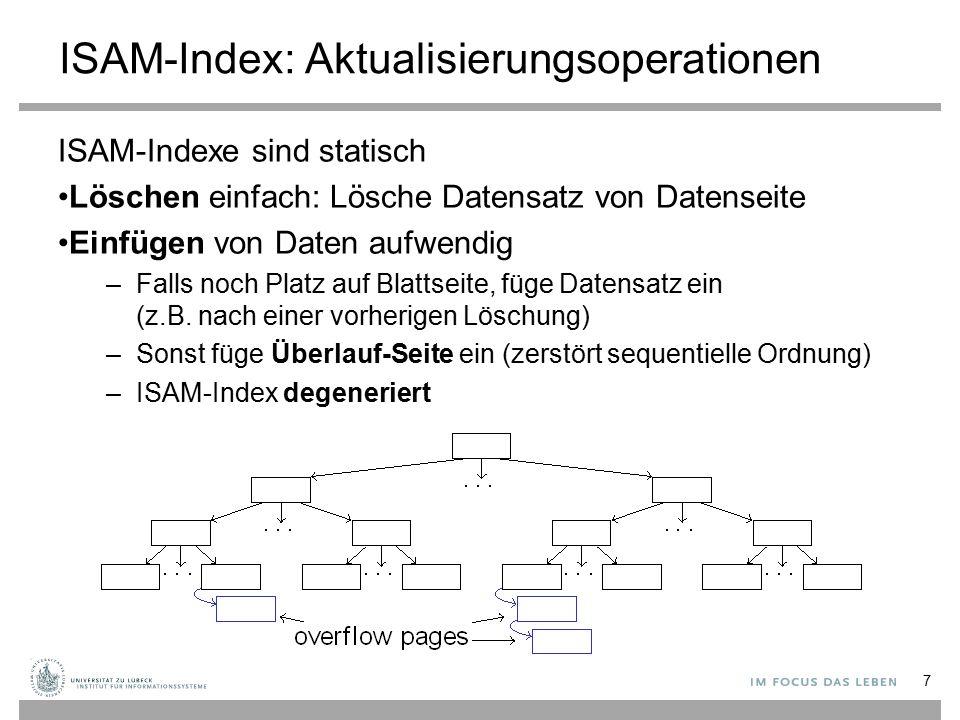 ISAM-Index: Aktualisierungsoperationen ISAM-Indexe sind statisch Löschen einfach: Lösche Datensatz von Datenseite Einfügen von Daten aufwendig –Falls noch Platz auf Blattseite, füge Datensatz ein (z.B.