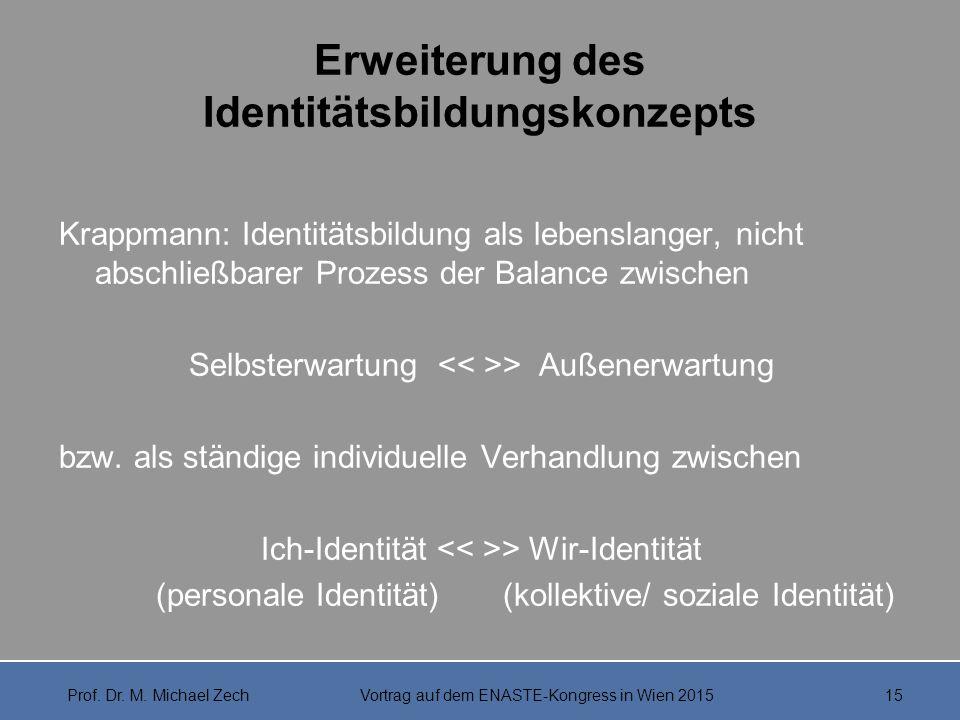 Erweiterung des Identitätsbildungskonzepts Krappmann: Identitätsbildung als lebenslanger, nicht abschließbarer Prozess der Balance zwischen Selbsterwa