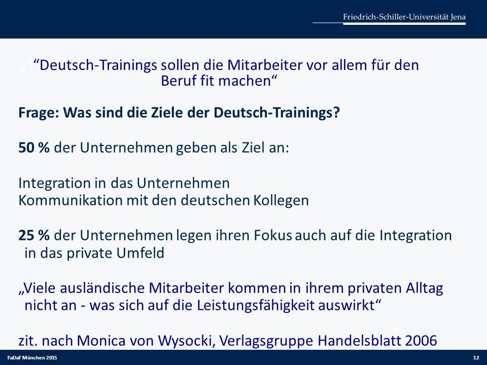 """""""""""""""Deutsch-Trainings sollen die Mitarbeiter vor allem für den Beruf fit machen"""" Frage: Was sind die Ziele der Deutsch-Trainings? 50 % der Unternehmen"""