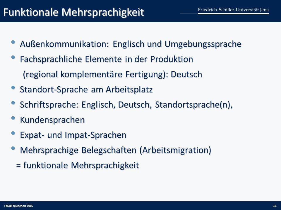 Funktionale Mehrsprachigkeit Außenkommunikation: Englisch und Umgebungssprache Außenkommunikation: Englisch und Umgebungssprache Fachsprachliche Eleme