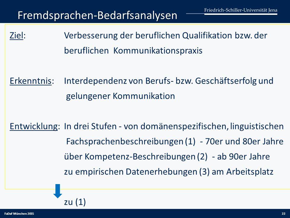 Fremdsprachen-Bedarfsanalysen Ziel: Verbesserung der beruflichen Qualifikation bzw. der beruflichen Kommunikationspraxis Erkenntnis: Interdependenz vo