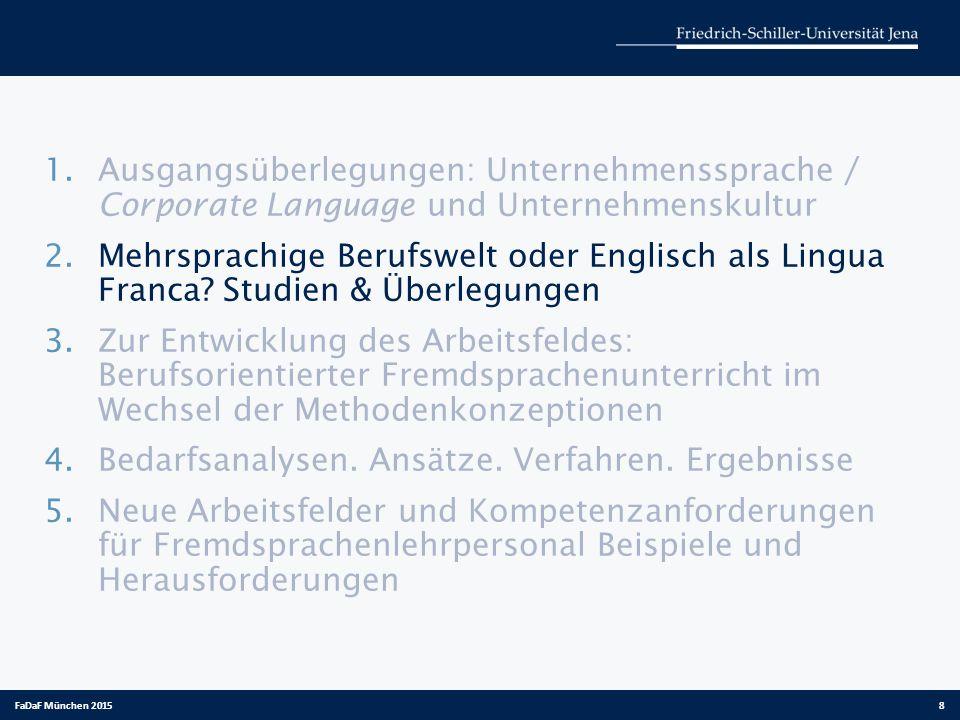 1.Ausgangsüberlegungen: Unternehmenssprache / Corporate Language und Unternehmenskultur 2.Mehrsprachige Berufswelt oder Englisch als Lingua Franca? St