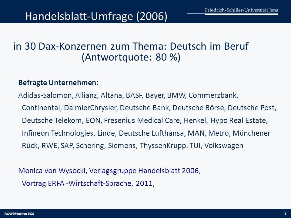 Deutsch ist gefragt Ergebnis der Umfrage: 60 % fordern gute Deutschkenntnisse von ihren ausländischen Managern – trotz ihrer internationalen Ausrichtung 50 % geben als Konzernsprache Deutsch oder Deutsch und Englisch an 50 % der Unternehmen finden gute Deutschkenntnisse am Arbeitsplatz sehr wichtig für die Integration in das Unternehmen und die Kommunikation mit den deutschen Kollegen 10FaDaF München 2015