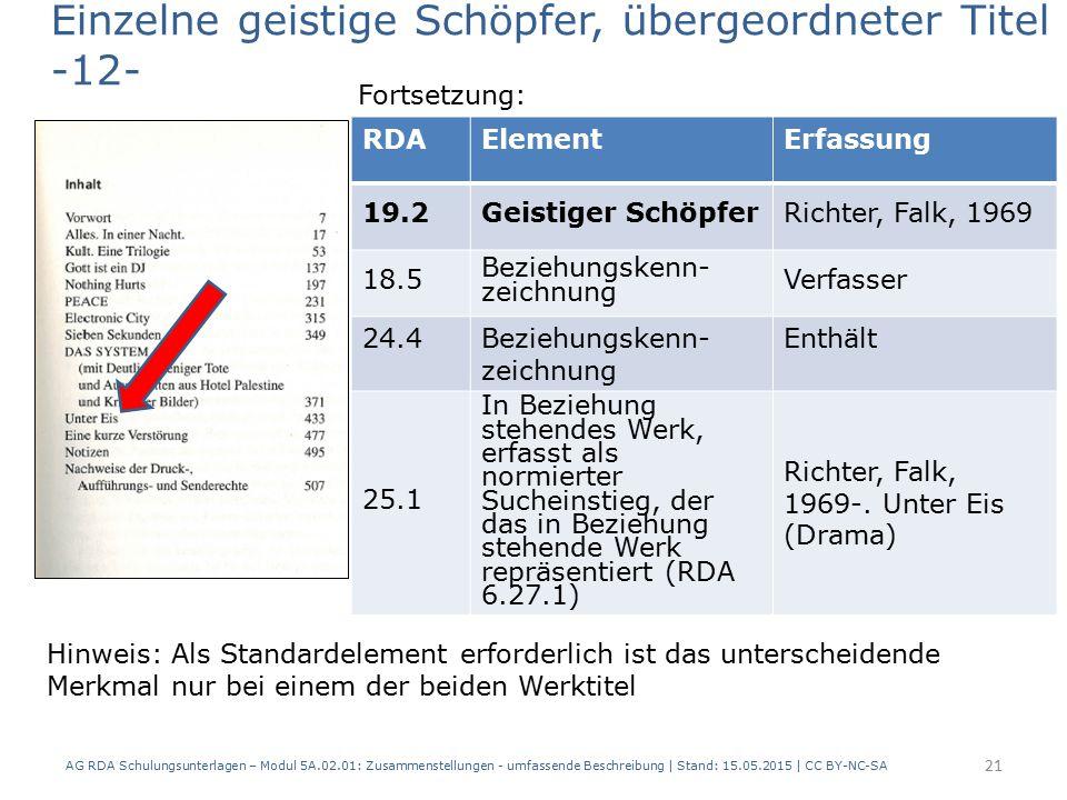 AG RDA Schulungsunterlagen – Modul 5A.02.01: Zusammenstellungen - umfassende Beschreibung | Stand: 15.05.2015 | CC BY-NC-SA 21 RDAElementErfassung 19.2Geistiger SchöpferRichter, Falk, 1969 18.5 Beziehungskenn- zeichnung Verfasser 24.4Beziehungskenn- zeichnung Enthält 25.1 In Beziehung stehendes Werk, erfasst als normierter Sucheinstieg, der das in Beziehung stehende Werk repräsentiert (RDA 6.27.1) Richter, Falk, 1969-.