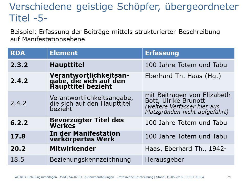 AG RDA Schulungsunterlagen – Modul 5A.02.01: Zusammenstellungen - umfassende Beschreibung | Stand: 15.05.2015 | CC BY-NC-SA 29 RDAElementErfassung 2.3.2Haupttitel100 Jahre Totem und Tabu 2.4.2 Verantwortlichkeitsan- gabe, die sich auf den Haupttitel bezieht Eberhard Th.