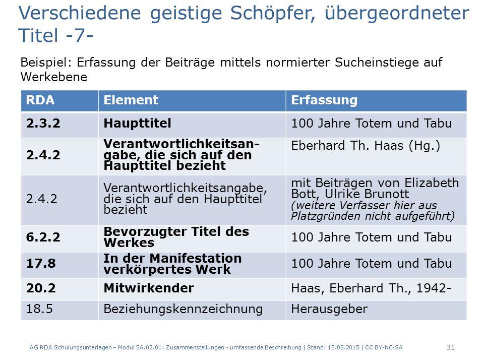 AG RDA Schulungsunterlagen – Modul 5A.02.01: Zusammenstellungen - umfassende Beschreibung | Stand: 15.05.2015 | CC BY-NC-SA 31 RDAElementErfassung 2.3.2Haupttitel100 Jahre Totem und Tabu 2.4.2 Verantwortlichkeitsan- gabe, die sich auf den Haupttitel bezieht Eberhard Th.