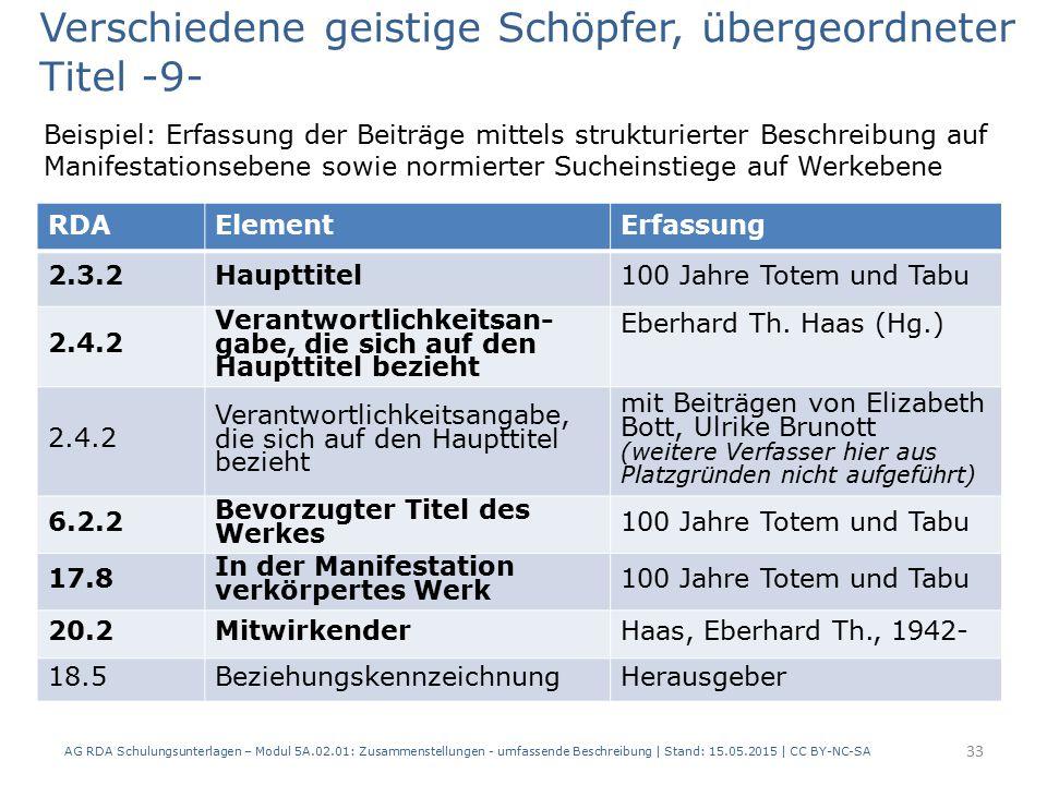 AG RDA Schulungsunterlagen – Modul 5A.02.01: Zusammenstellungen - umfassende Beschreibung | Stand: 15.05.2015 | CC BY-NC-SA 33 RDAElementErfassung 2.3.2Haupttitel100 Jahre Totem und Tabu 2.4.2 Verantwortlichkeitsan- gabe, die sich auf den Haupttitel bezieht Eberhard Th.