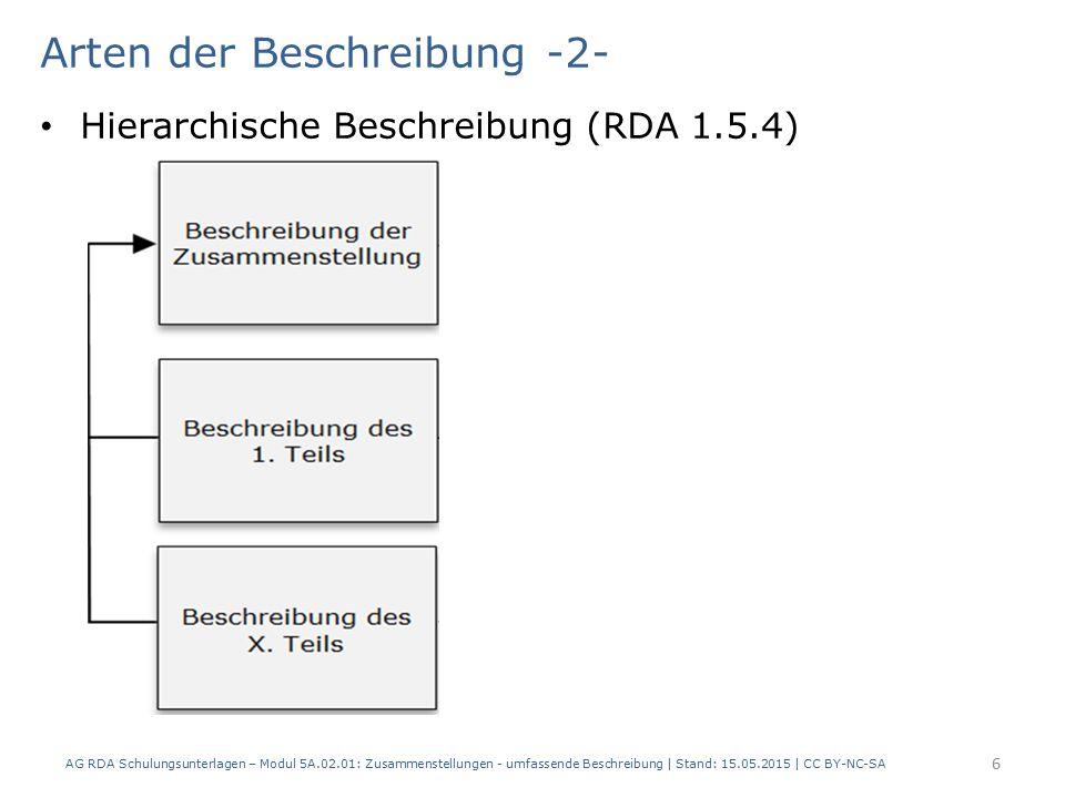 Arten der Beschreibung -2- Hierarchische Beschreibung (RDA 1.5.4) AG RDA Schulungsunterlagen – Modul 5A.02.01: Zusammenstellungen - umfassende Beschreibung | Stand: 15.05.2015 | CC BY-NC-SA 6