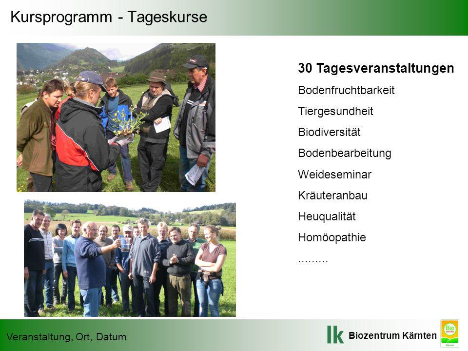 Biozentrum Kärnten Veranstaltung, Ort, Datum Kursprogramm - Tageskurse 30 Tagesveranstaltungen Bodenfruchtbarkeit Tiergesundheit Biodiversität Bodenbearbeitung Weideseminar Kräuteranbau Heuqualität Homöopathie.........