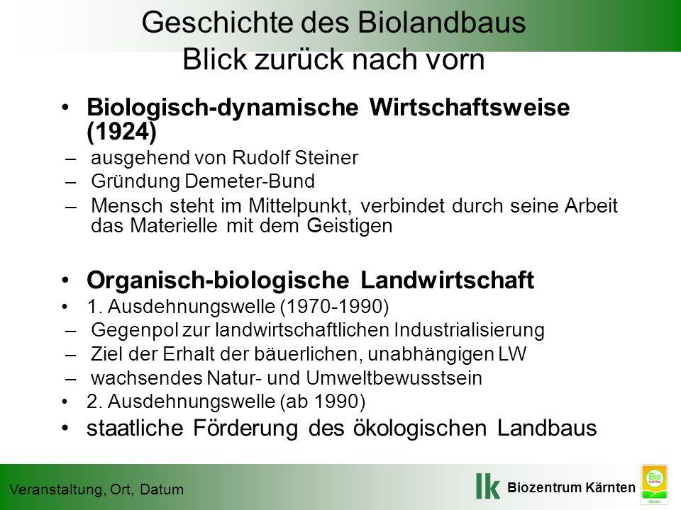 Biozentrum Kärnten Veranstaltung, Ort, Datum Geschichte des Biolandbaus Blick zurück nach vorn Biologisch-dynamische Wirtschaftsweise (1924) –ausgehen