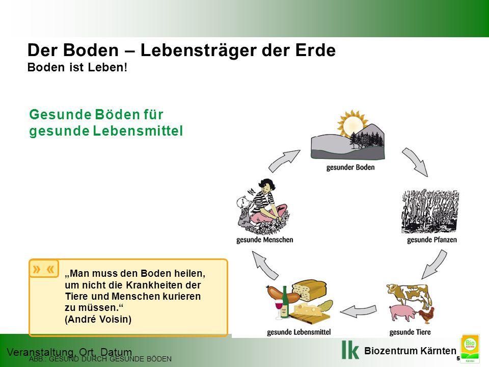 Biozentrum Kärnten Veranstaltung, Ort, Datum Der Boden – Lebensträger der Erde Boden ist Leben! Gesunde Böden für gesunde Lebensmittel ABB.: GESUND DU