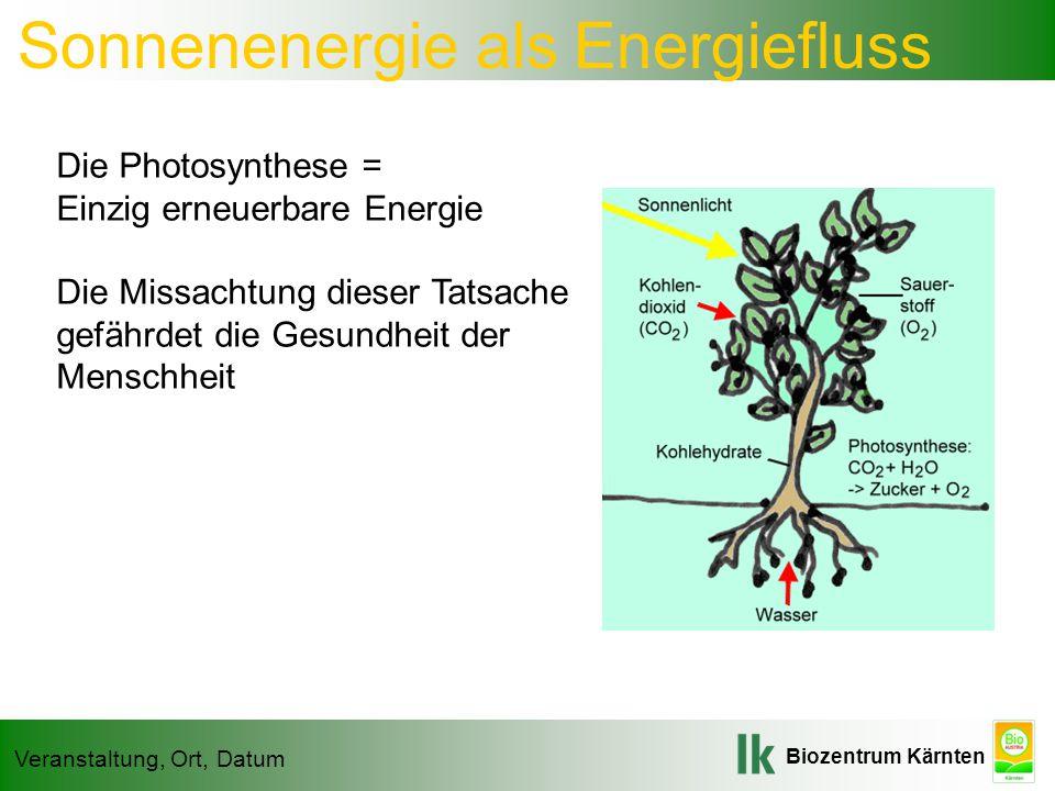 Biozentrum Kärnten Veranstaltung, Ort, Datum Sonnenenergie als Energiefluss Die Photosynthese = Einzig erneuerbare Energie Die Missachtung dieser Tatsache gefährdet die Gesundheit der Menschheit