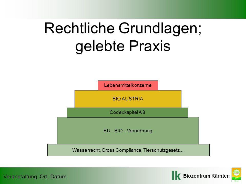Biozentrum Kärnten Veranstaltung, Ort, Datum Rechtliche Grundlagen; gelebte Praxis Wasserrecht, Cross Compliance, Tierschutzgesetz,... EU - BIO - Vero