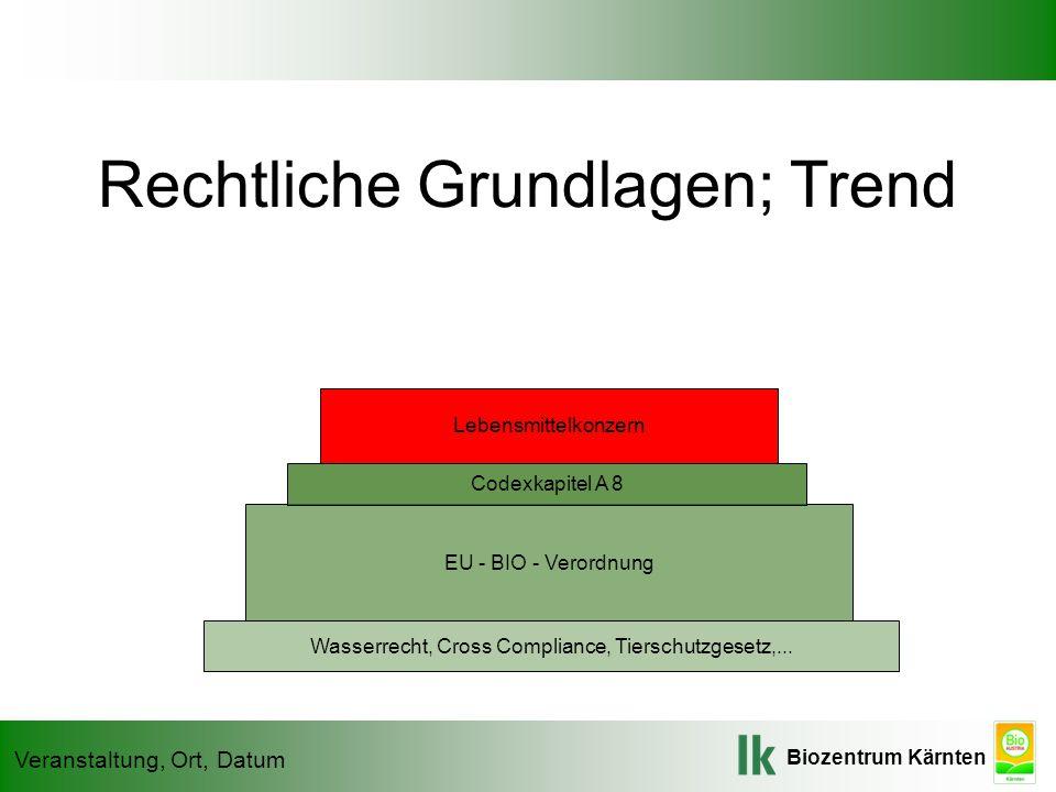 Biozentrum Kärnten Veranstaltung, Ort, Datum Rechtliche Grundlagen; Trend Wasserrecht, Cross Compliance, Tierschutzgesetz,... EU - BIO - Verordnung Co