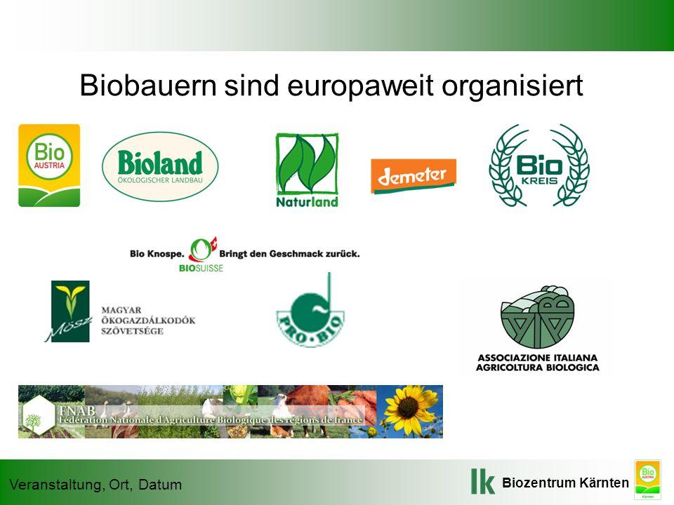 Biozentrum Kärnten Veranstaltung, Ort, Datum Biobauern sind europaweit organisiert