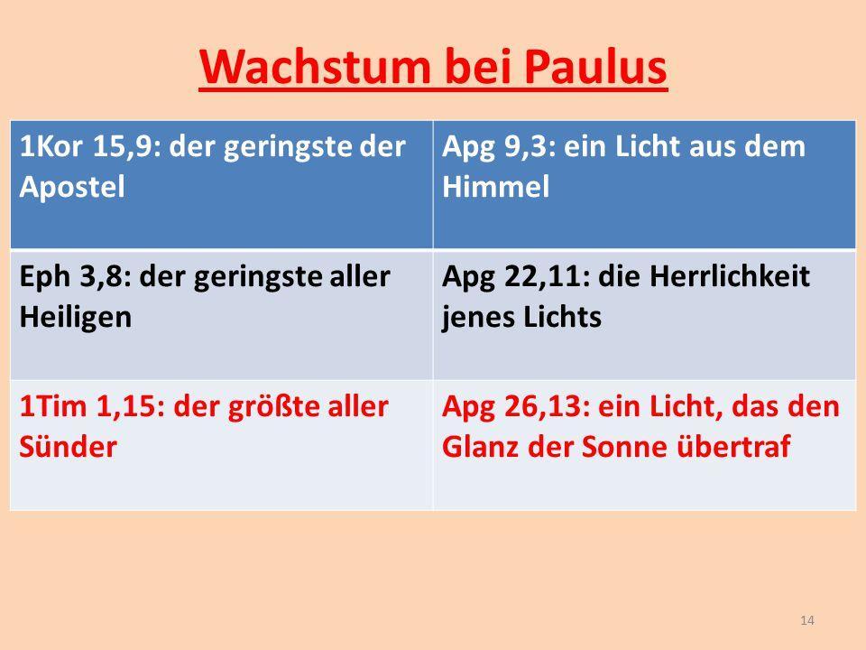 Wachstum bei Paulus 1Kor 15,9: der geringste der Apostel Apg 9,3: ein Licht aus dem Himmel Eph 3,8: der geringste aller Heiligen Apg 22,11: die Herrli